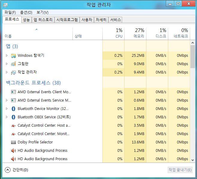 [Windows 8] 새롭게 달라진 작업관리자 사용하기