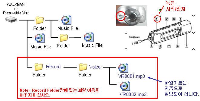 음성(Voice) 녹음한 파일은 어디에서 찾을 수 있나요?
