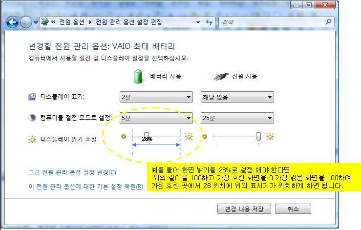 VGN-SZ4 시리즈 노트북의 배터리 사용시간을 측정하는 JEITA 측정법이란 무엇인가요?
