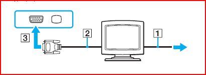 [LCD 관련] D-Sub를 통한 외부 모니터 연결 방법