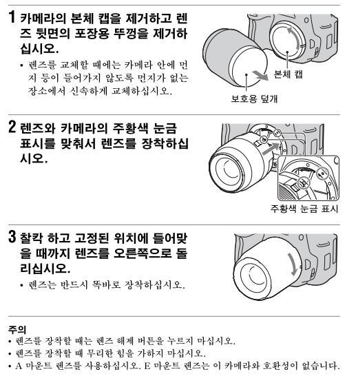 카메라 본체(body)에서 렌즈 탈부착하는 방법