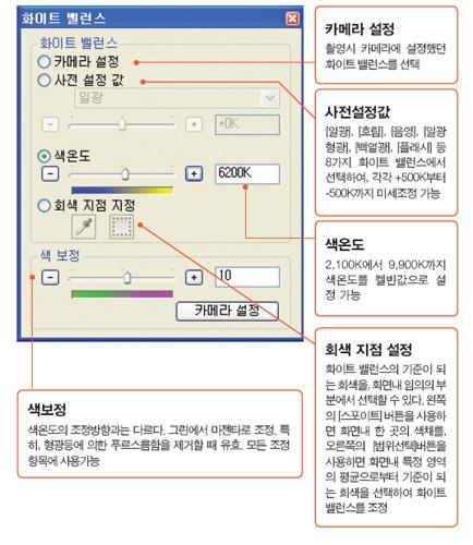 Imange data converter에서 화이트밸런스 조절법에 대해 알려주세요.