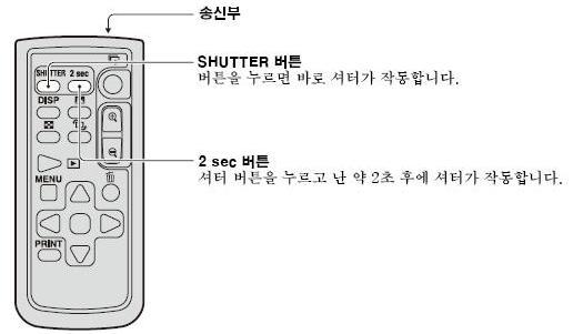 무선 리모컨(RMT-DSLR1)사용 방법이 궁금합니다.