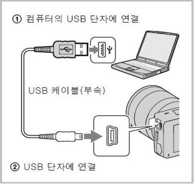 PMB를 이용한 카메라 연결 및 사진 가져오기 방법