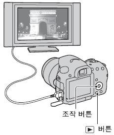 카메라의 HDMI 포트에 케이블을 연결하면 LCD화면이 꺼집니다.