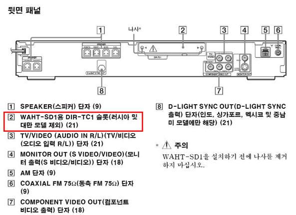 DIR-TC1 슬롯은 무엇인가요?
