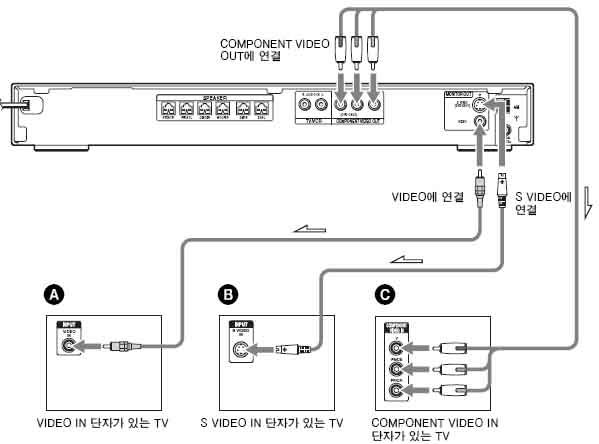 TV와는 어떻게 연결하나요?