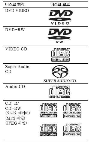 재생 가능한 디스크 종류는 무엇인가요?