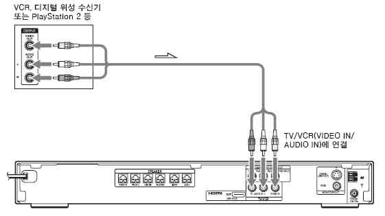 홈시어터 스피커를 통해 다른 기기의 사운드를 출력하는 방법은 무엇입니까?