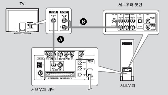 홈시어터와 TV를 연결하는 기본방식은 무엇인가요?