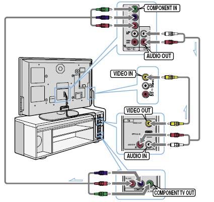 시스템과 TV는 어떻게 연결하나요?