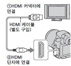HDMI 케이블은 어떻게 연결 하나요?
