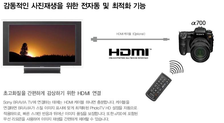 대형 HDTV에서 고화질 사진 감상 하는 법