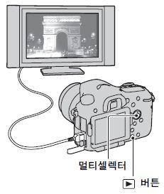 스마트(Smart)TV에서 재생 방법