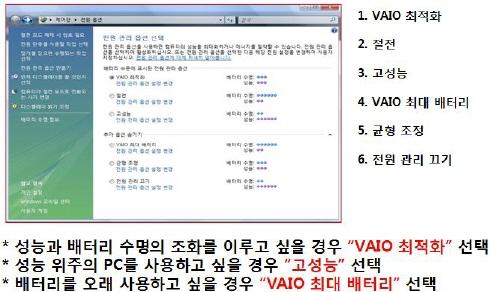 VAIO 전원관리 설정을 변경하고 싶습니다.
