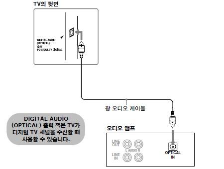 디지털 오디오(Optical)장치 연결하는 방법